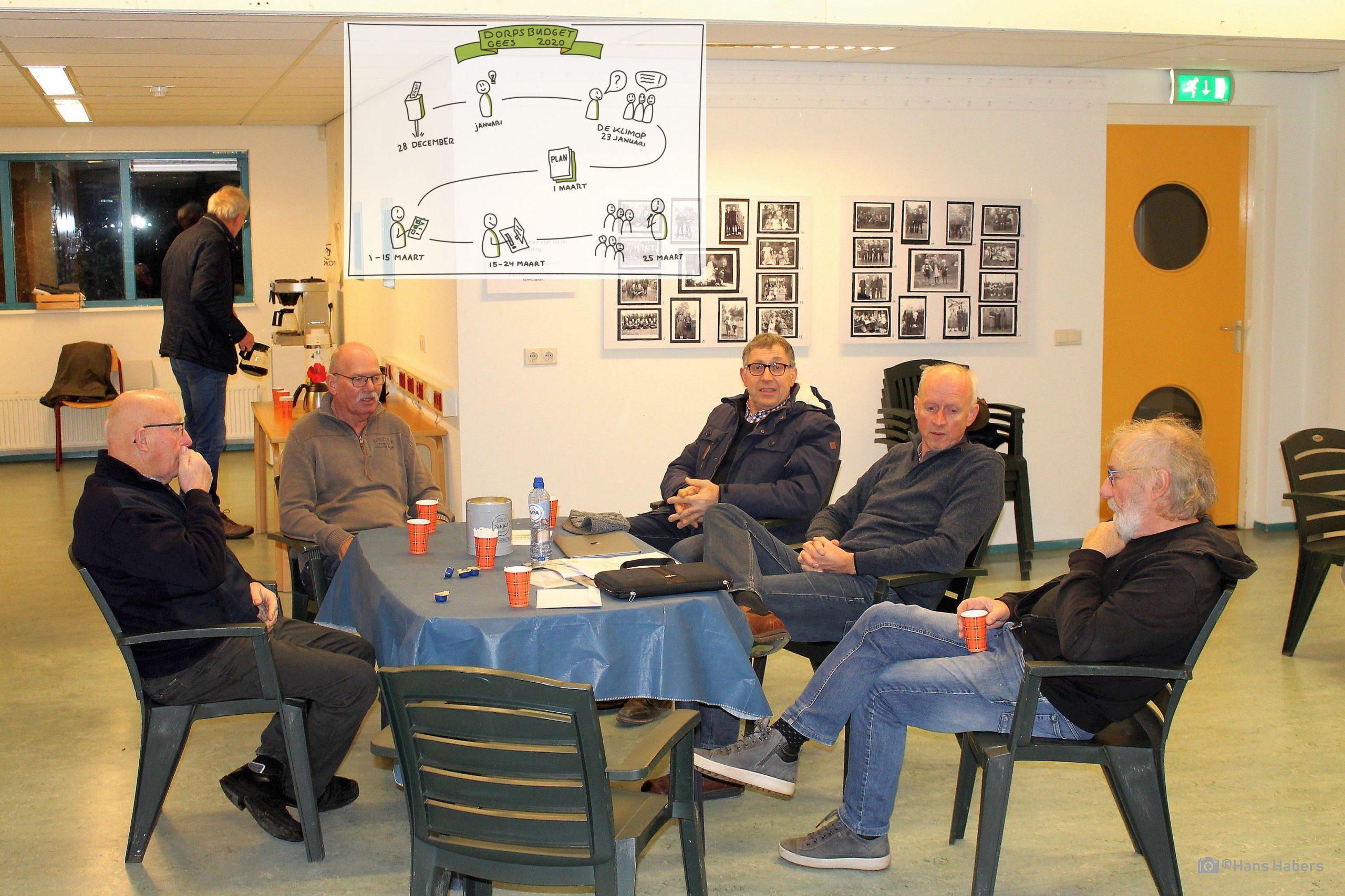 inloopavond-dorpsbudget-plannen