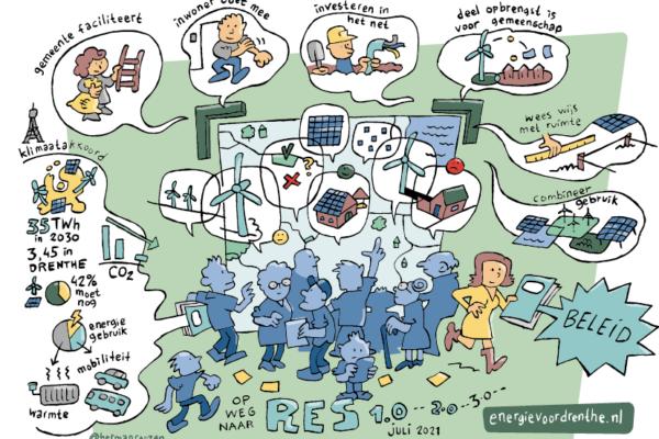 Regionale energiestrategie Drenthe, wat merkt u ervan?